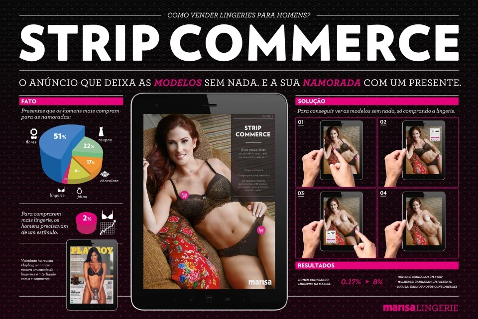 StripCommerce